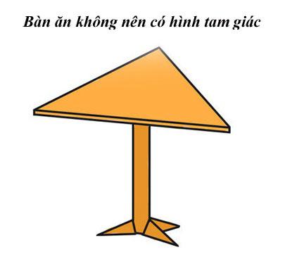 phong-thuy-ban-an-va-kieng-ky
